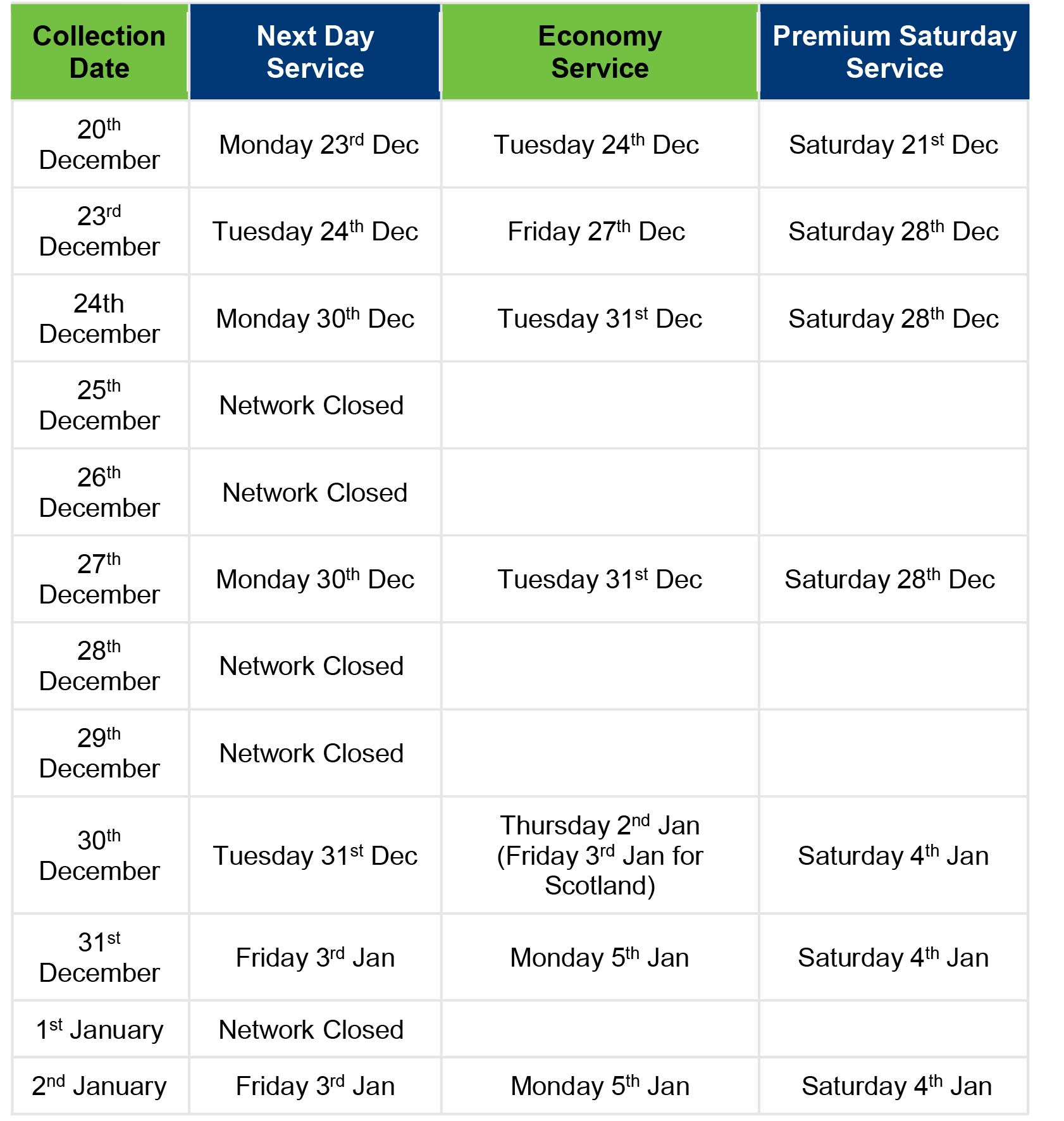 Customer-Xmas-Schedule